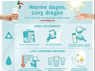 Informatieve affiche Warme dagen kinderen